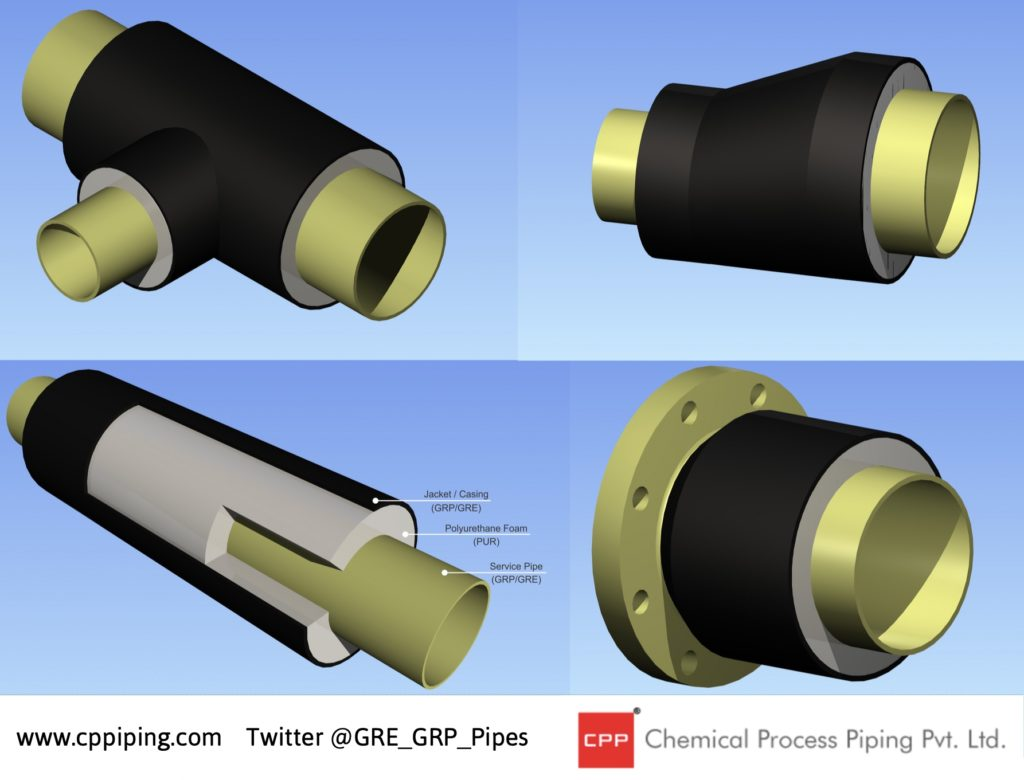 grp piping Insulated Pipes Fittings ThermoShield